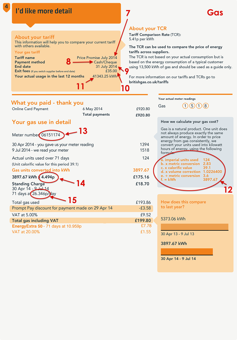Find out more about Sainsbury's Energy with our useful guide.